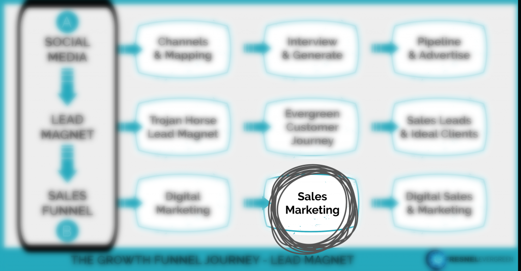 The Growth Funnel sales marketing