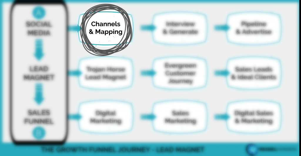 The Growth Funnel - Channels and Mapping
