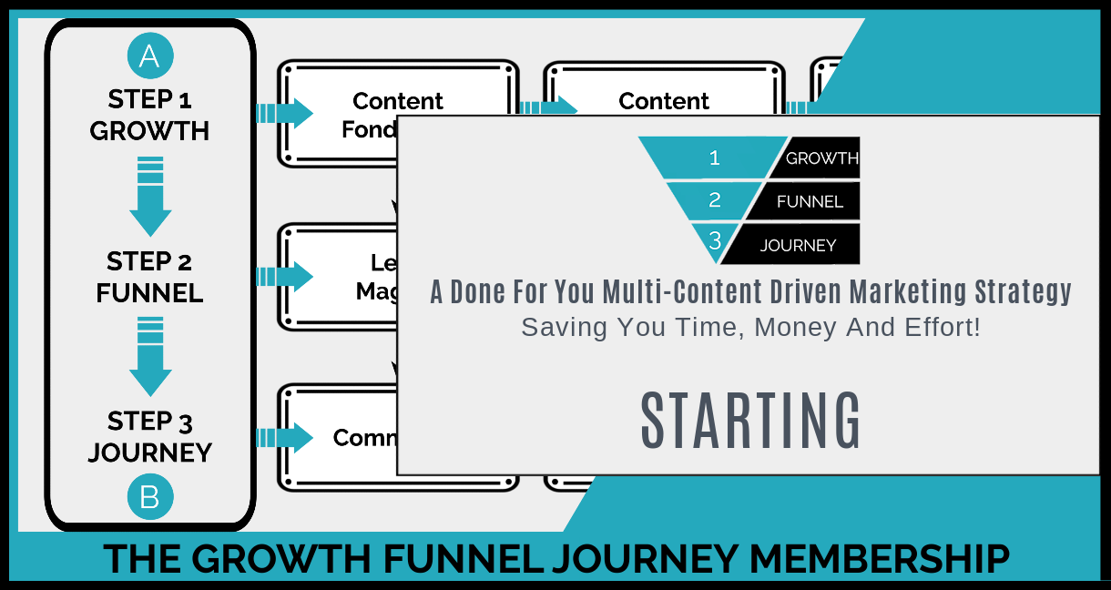 Growth Funnel Journey Membership