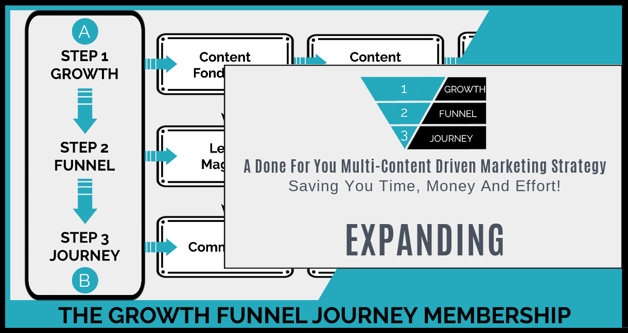 Growth Funnel Journey Expanding Membership