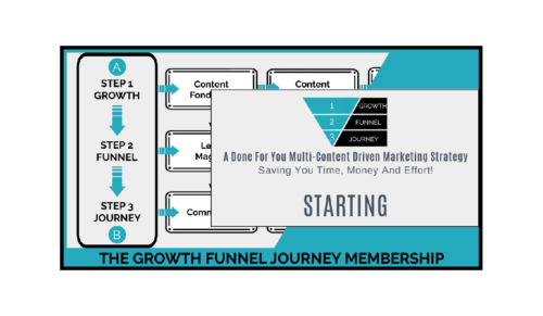 Growth Funnel Journey - Starting Level Membership